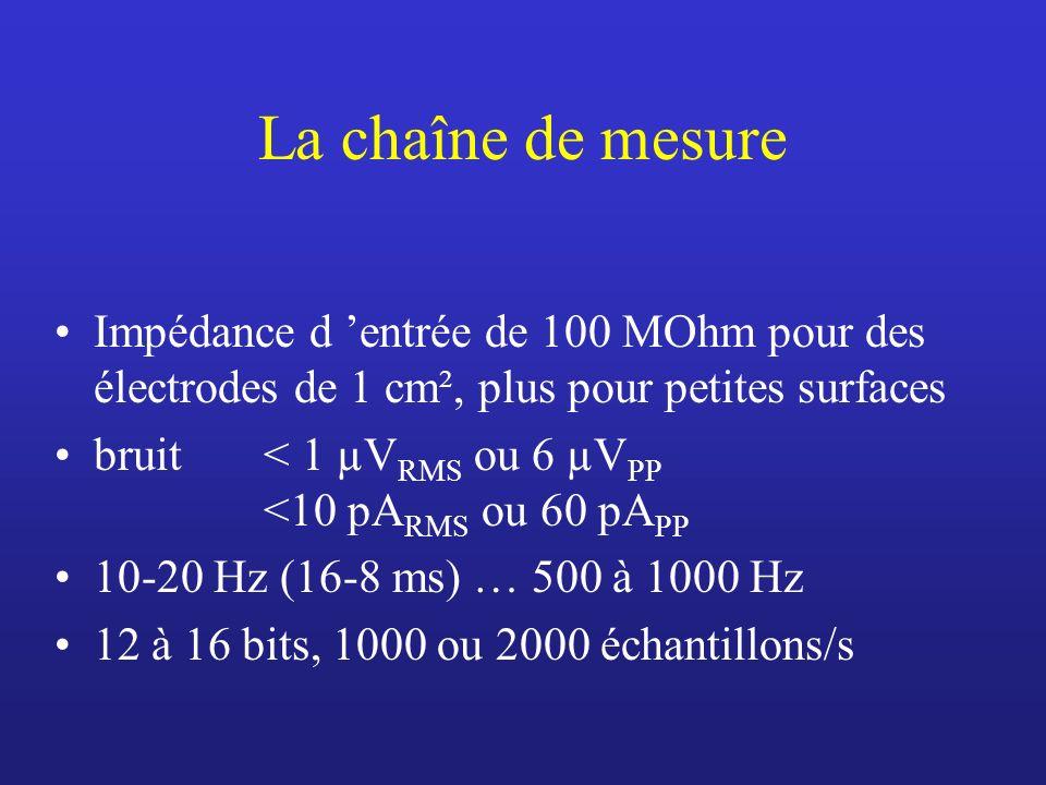 La chaîne de mesure Impédance d entrée de 100 MOhm pour des électrodes de 1 cm², plus pour petites surfaces bruit < 1 µV RMS ou 6 µV PP <10 pA RMS ou 60 pA PP 10-20 Hz (16-8 ms) … 500 à 1000 Hz 12 à 16 bits, 1000 ou 2000 échantillons/s