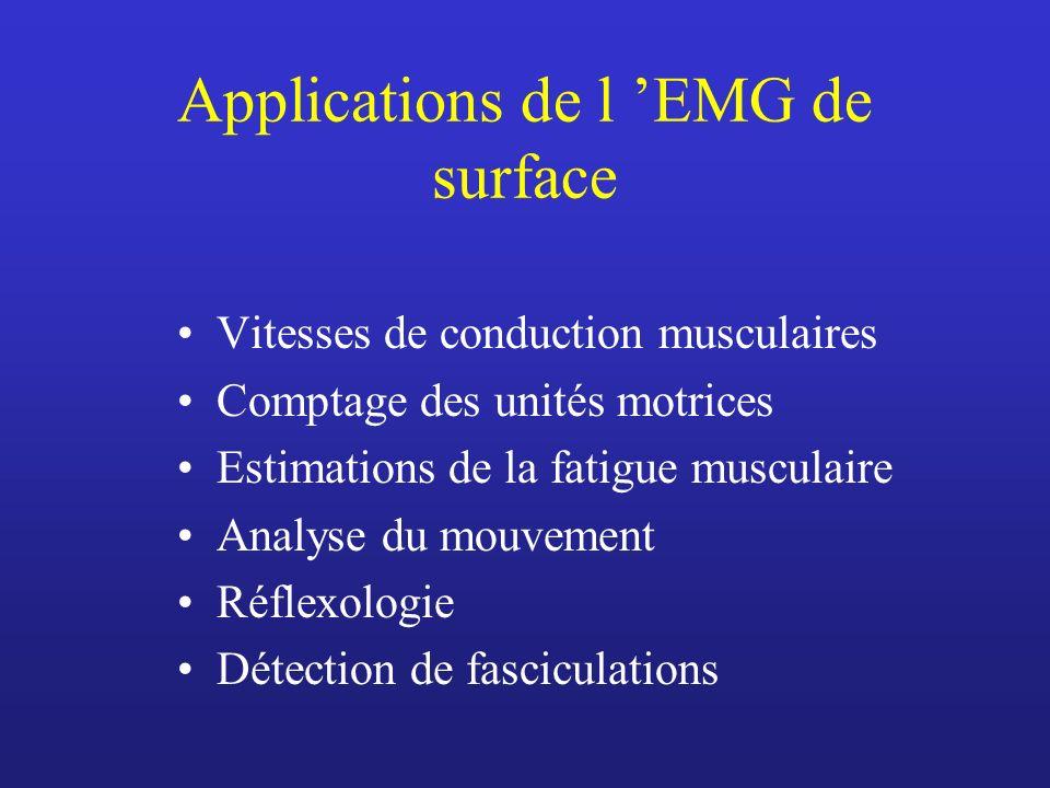 Applications de l EMG de surface Vitesses de conduction musculaires Comptage des unités motrices Estimations de la fatigue musculaire Analyse du mouvement Réflexologie Détection de fasciculations