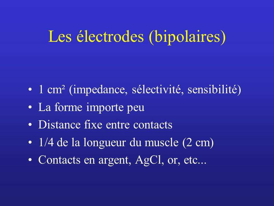 Les électrodes (bipolaires) 1 cm² (impedance, sélectivité, sensibilité) La forme importe peu Distance fixe entre contacts 1/4 de la longueur du muscle (2 cm) Contacts en argent, AgCl, or, etc...