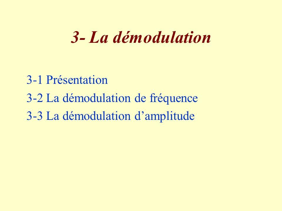 3- La démodulation 3-1 Présentation 3-2 La démodulation de fréquence 3-3 La démodulation damplitude