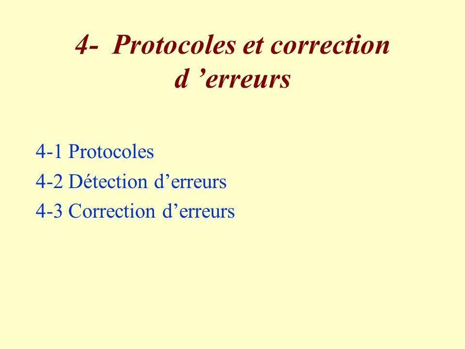 4- Protocoles et correction d erreurs 4-1 Protocoles 4-2 Détection derreurs 4-3 Correction derreurs