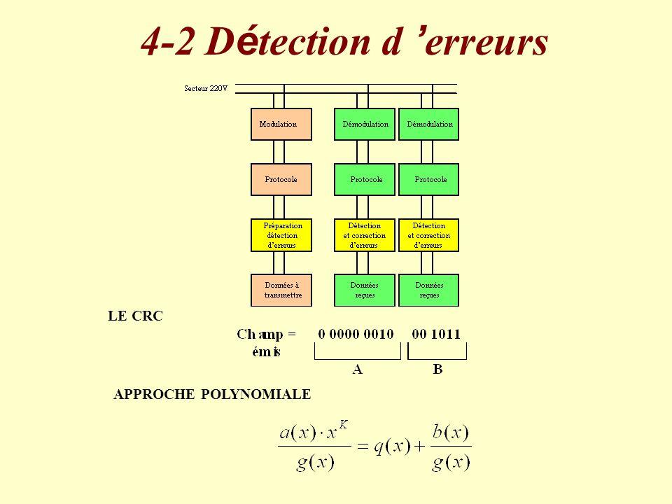 4-2 D é tection d erreurs LE CRC APPROCHE POLYNOMIALE