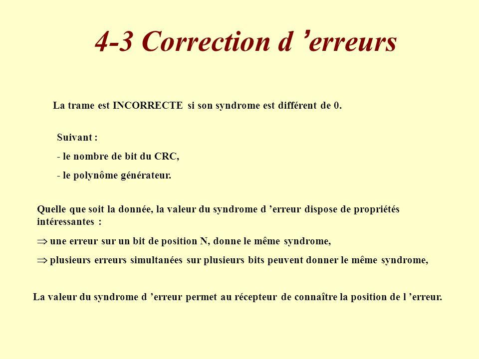 4-3 Correction d erreurs La trame est INCORRECTE si son syndrome est différent de 0. Suivant : - le nombre de bit du CRC, - le polynôme générateur. La