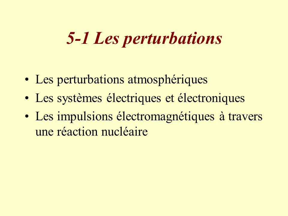 5-1 Les perturbations Les perturbations atmosphériques Les systèmes électriques et électroniques Les impulsions électromagnétiques à travers une réact