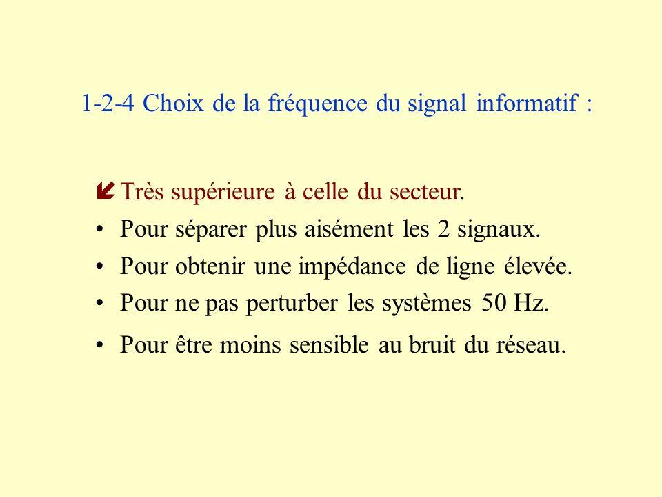 1-2-4 Réalisation de la fonction couplage : Par un filtre : - Eléments R, L, C - Transformateur