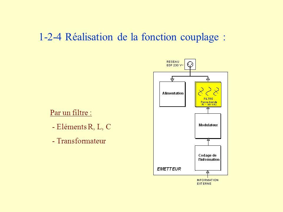 3-3-2 Synoptique dun démodulateur damplitude Couplage au réseau Filtre Passe-Haut Détecteur denveloppe Comparateur + mise en forme