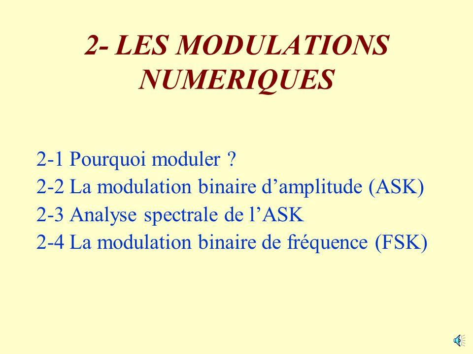2- LES MODULATIONS NUMERIQUES 2-1 Pourquoi moduler ? 2-2 La modulation binaire damplitude (ASK) 2-3 Analyse spectrale de lASK 2-4 La modulation binair