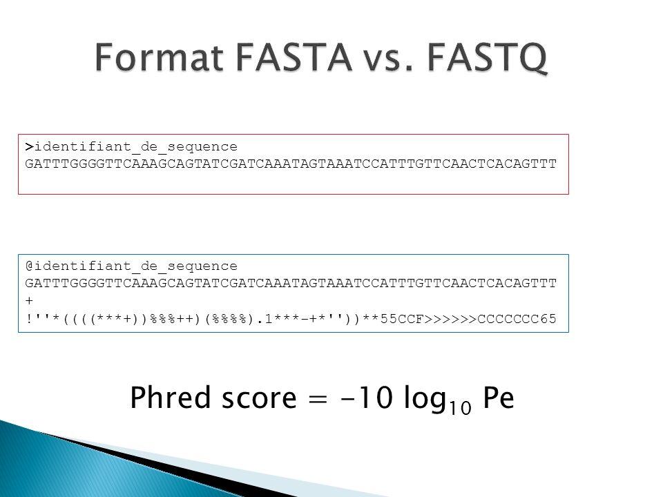 @identifiant_de_sequence GATTTGGGGTTCAAAGCAGTATCGATCAAATAGTAAATCCATTTGTTCAACTCACAGTTT + !''*((((***+))%%++)(%%).1***-+*''))**55CCF>>>>>>CCCCCCC65 >ide