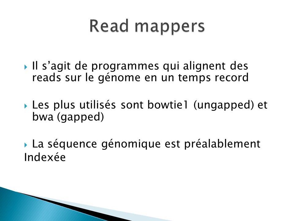 Il sagit de programmes qui alignent des reads sur le génome en un temps record Les plus utilisés sont bowtie1 (ungapped) et bwa (gapped) La séquence g
