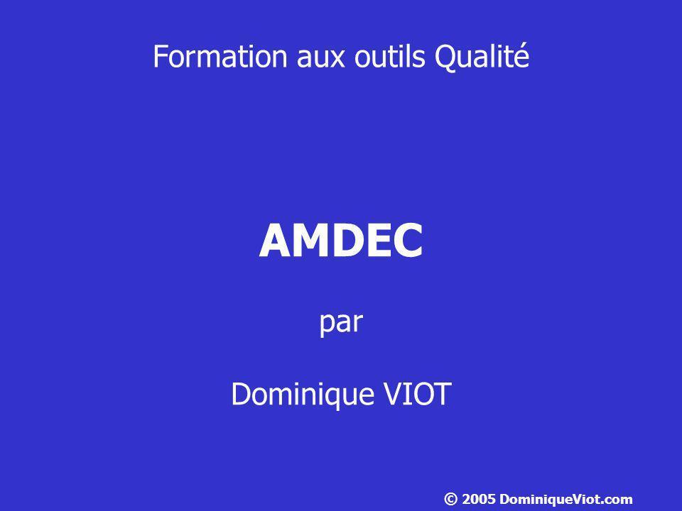 Formation aux outils Qualité AMDEC par Dominique VIOT © 2005 DominiqueViot.com