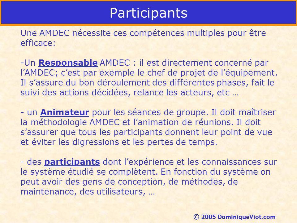 Participants Une AMDEC nécessite ces compétences multiples pour être efficace: -Un Responsable AMDEC : il est directement concerné par lAMDEC; cest par exemple le chef de projet de léquipement.