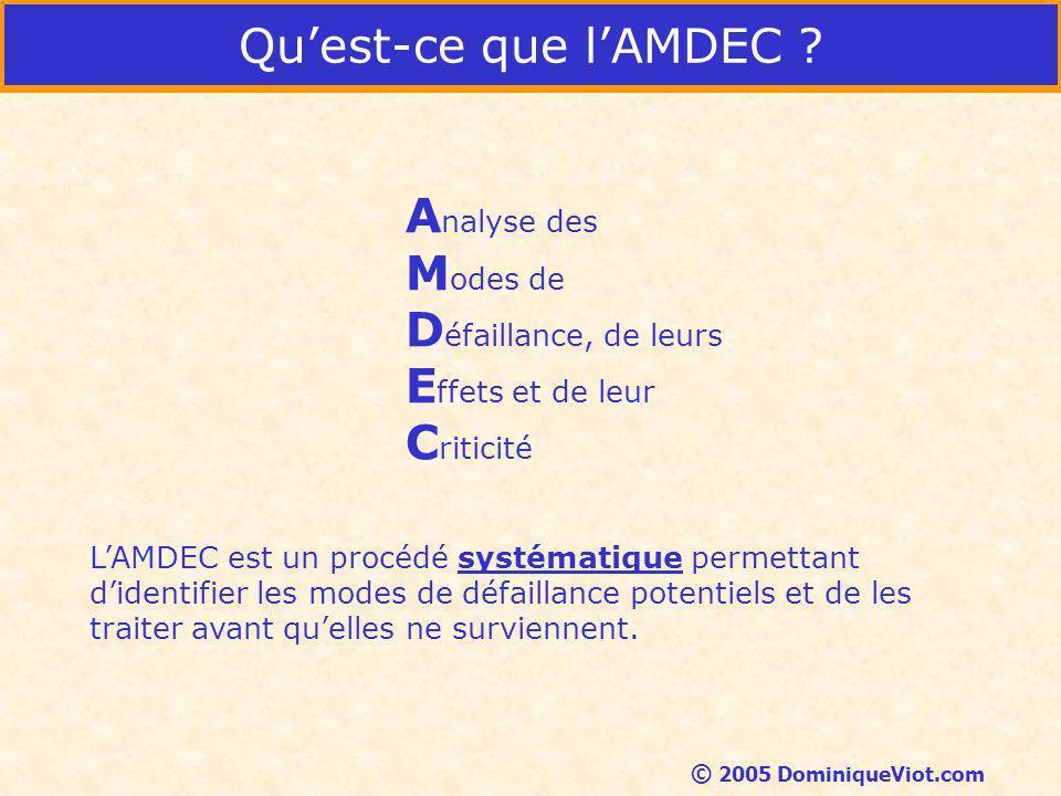 Sur quoi faire une AMDEC .
