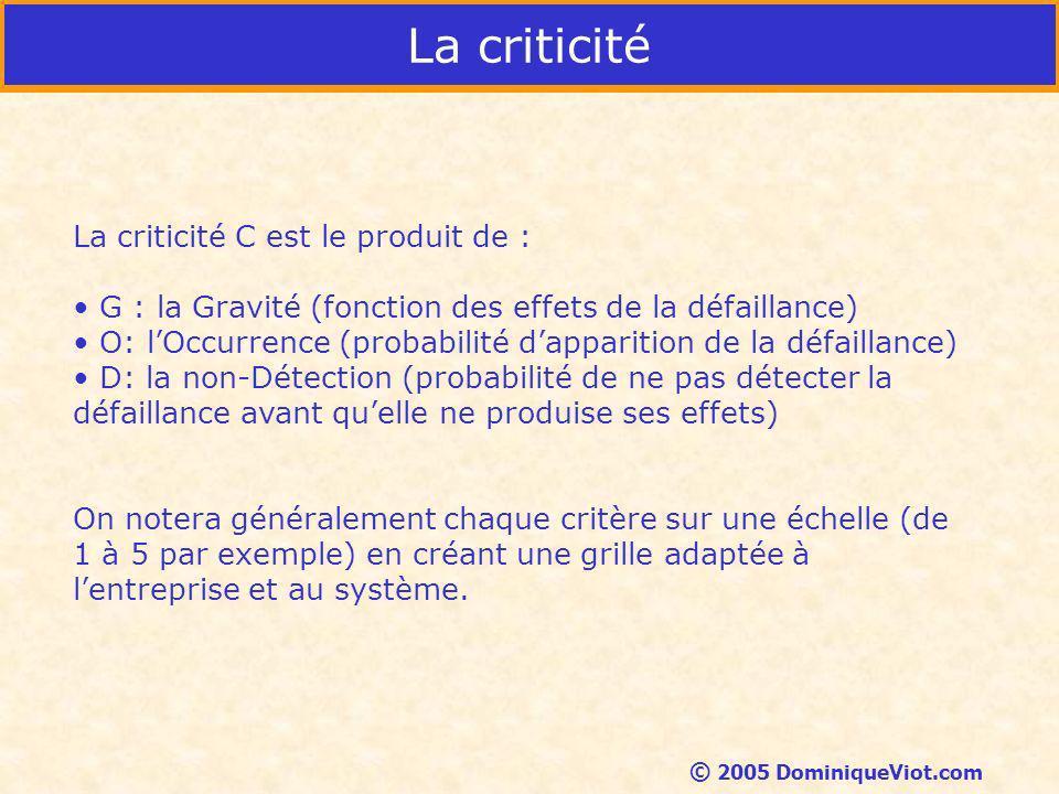 La criticité La criticité C est le produit de : G : la Gravité (fonction des effets de la défaillance) O: lOccurrence (probabilité dapparition de la défaillance) D: la non-Détection (probabilité de ne pas détecter la défaillance avant quelle ne produise ses effets) On notera généralement chaque critère sur une échelle (de 1 à 5 par exemple) en créant une grille adaptée à lentreprise et au système.