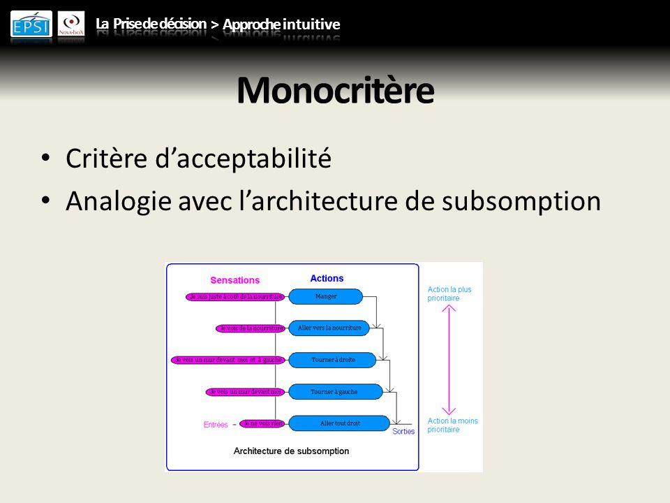 Monocritère Critère dacceptabilité Analogie avec larchitecture de subsomption