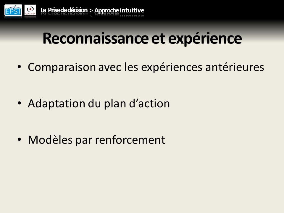 Reconnaissance et expérience Comparaison avec les expériences antérieures Adaptation du plan daction Modèles par renforcement