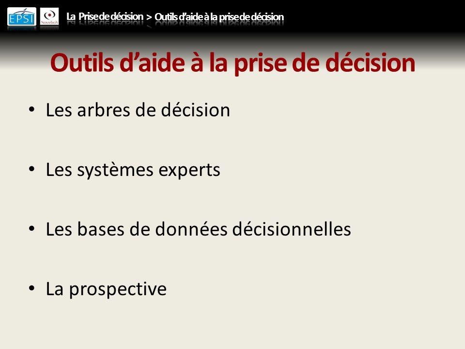 Outils daide à la prise de décision Les arbres de décision Les systèmes experts Les bases de données décisionnelles La prospective
