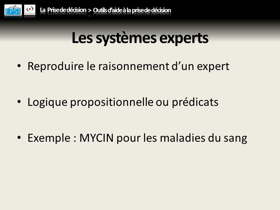Les systèmes experts Reproduire le raisonnement dun expert Logique propositionnelle ou prédicats Exemple : MYCIN pour les maladies du sang