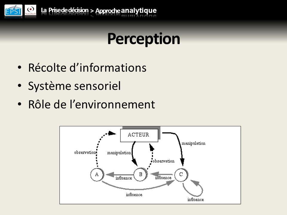 Perception Récolte dinformations Système sensoriel Rôle de lenvironnement