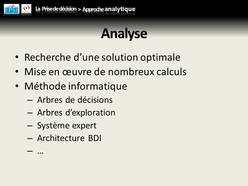 Analyse Recherche dune solution optimale Mise en œuvre de nombreux calculs Méthode informatique – Arbres de décisions – Arbres dexploration – Système expert – Architecture BDI – …