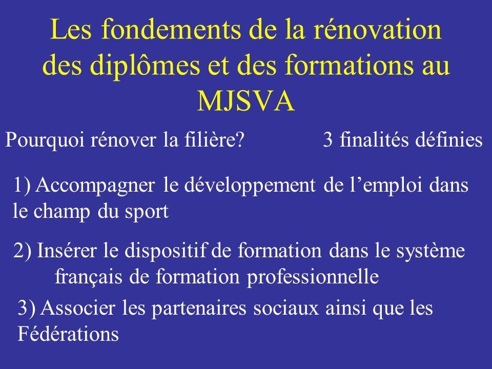 Les fondements de la rénovation des diplômes et des formations au MJSVA Pourquoi rénover la filière? 3 finalités définies 1) Accompagner le développem