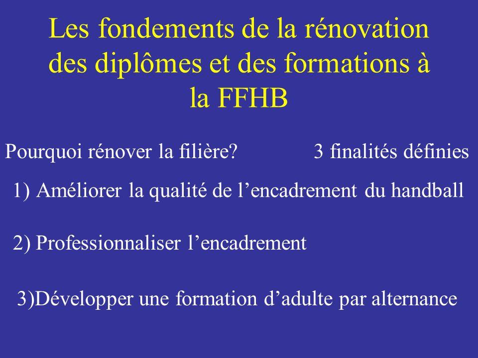 Les fondements de la rénovation des diplômes et des formations à la FFHB Pourquoi rénover la filière? 3 finalités définies 1)Améliorer la qualité de l