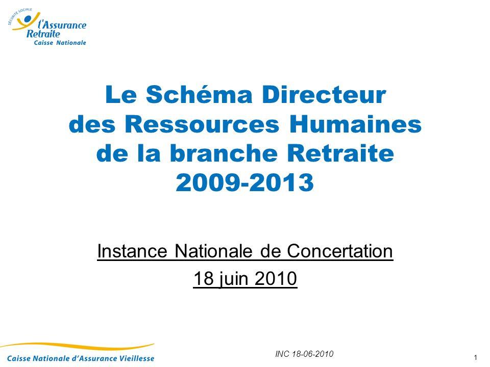 INC 18-06-2010 1 Le Schéma Directeur des Ressources Humaines de la branche Retraite 2009-2013 Instance Nationale de Concertation 18 juin 2010