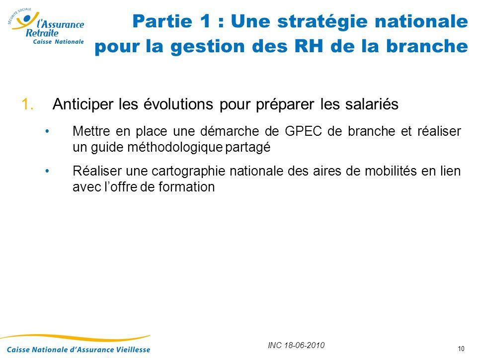 INC 18-06-2010 10 1.Anticiper les évolutions pour préparer les salariés Mettre en place une démarche de GPEC de branche et réaliser un guide méthodolo