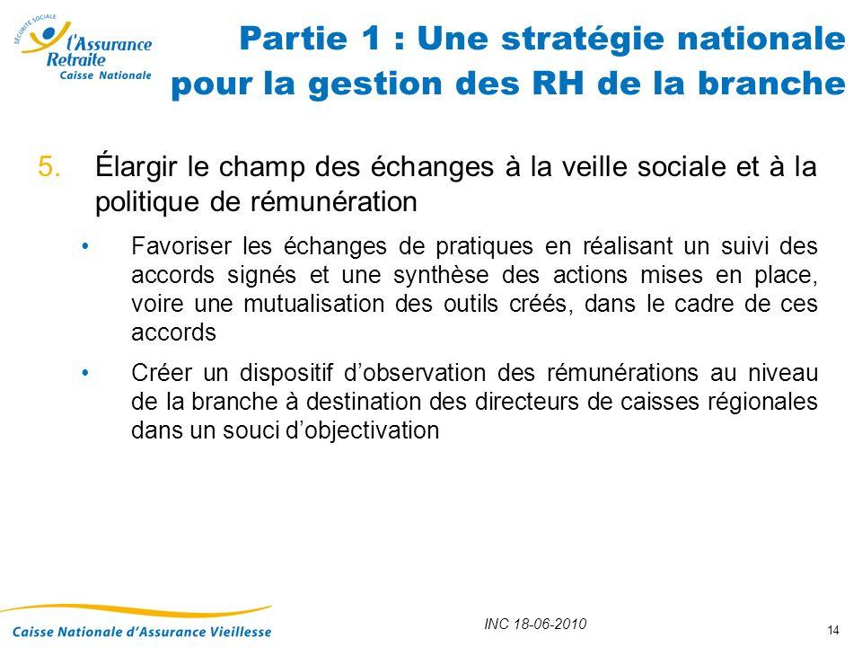 INC 18-06-2010 14 5.Élargir le champ des échanges à la veille sociale et à la politique de rémunération Favoriser les échanges de pratiques en réalisa