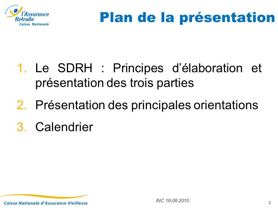 INC 18-06-2010 2 Plan de la présentation 1.Le SDRH : Principes délaboration et présentation des trois parties 2.Présentation des principales orientati