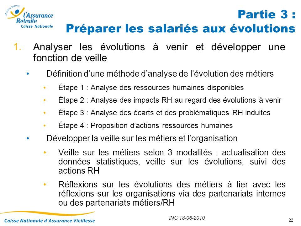 INC 18-06-2010 22 1.Analyser les évolutions à venir et développer une fonction de veille Définition dune méthode danalyse de lévolution des métiers Ét