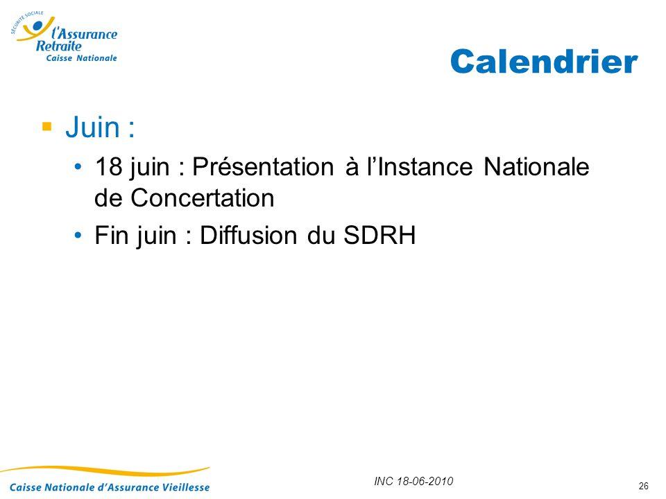 INC 18-06-2010 26 Calendrier Juin : 18 juin : Présentation à lInstance Nationale de Concertation Fin juin : Diffusion du SDRH