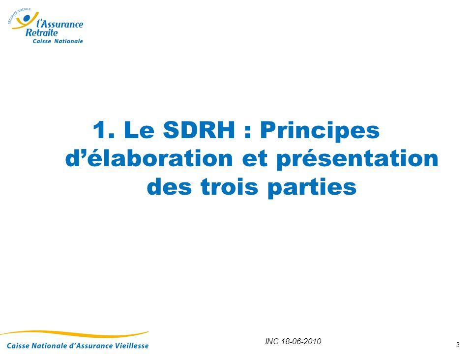 INC 18-06-2010 4 Principes délaboration Le SDRH est élaboré à partir : Des engagements figurant dans : la COG 2009/13 et les CPG le SDSI le SDDD De la COG UCANSS Des résultats des travaux de branche menés sur 2009 et 2010 SDRH : Guide de référence des actions à entreprendre en commun sur la période 2009-2013.