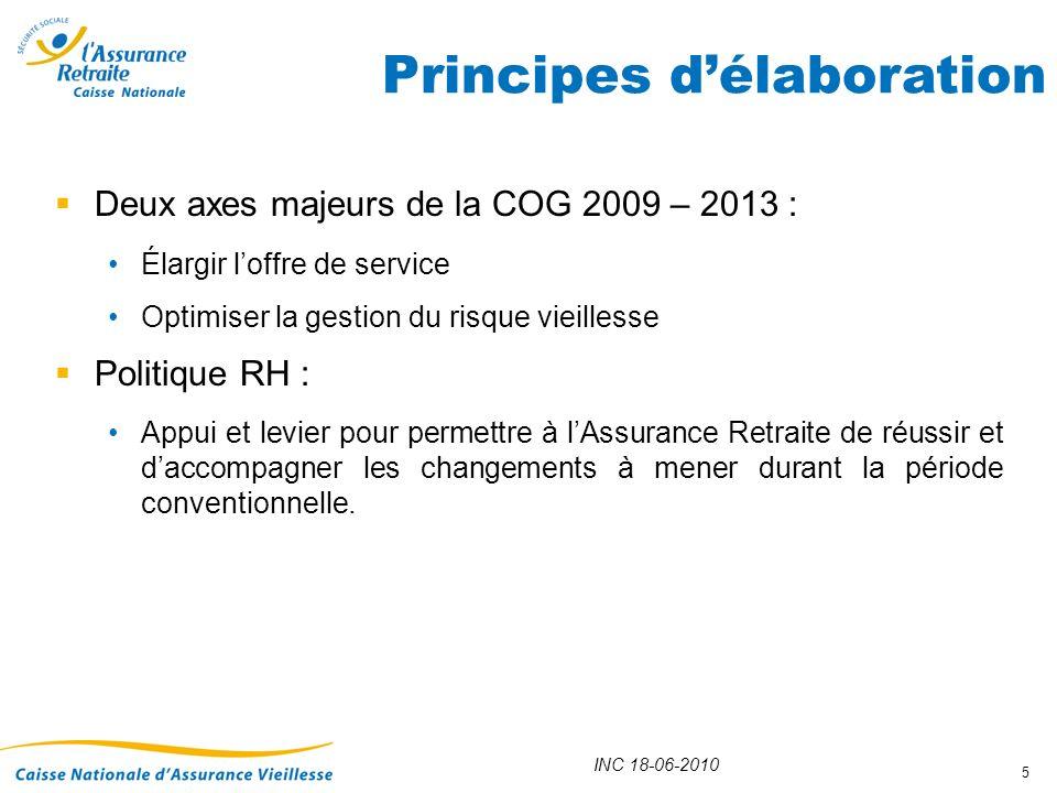 INC 18-06-2010 5 Deux axes majeurs de la COG 2009 – 2013 : Élargir loffre de service Optimiser la gestion du risque vieillesse Politique RH : Appui et