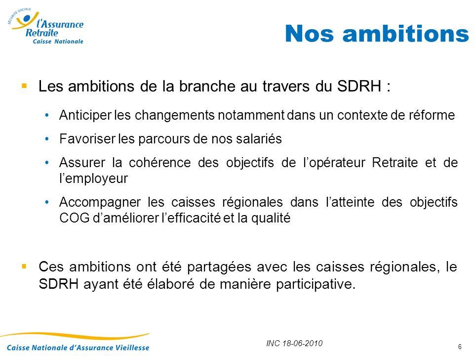 INC 18-06-2010 6 Les ambitions de la branche au travers du SDRH : Anticiper les changements notamment dans un contexte de réforme Favoriser les parcou