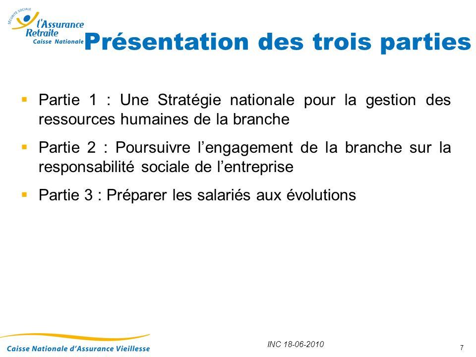 INC 18-06-2010 7 Partie 1 : Une Stratégie nationale pour la gestion des ressources humaines de la branche Partie 2 : Poursuivre lengagement de la bran