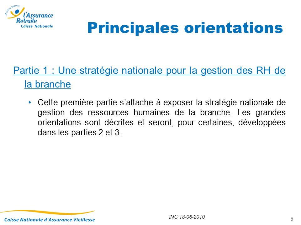 INC 18-06-2010 9 Partie 1 : Une stratégie nationale pour la gestion des RH de la branche Cette première partie sattache à exposer la stratégie nationa
