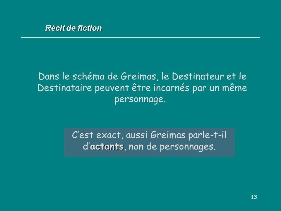 13 Récit de fiction Dans le schéma de Greimas, le Destinateur et le Destinataire peuvent être incarnés par un même personnage. Oui / Non ? actants Ces