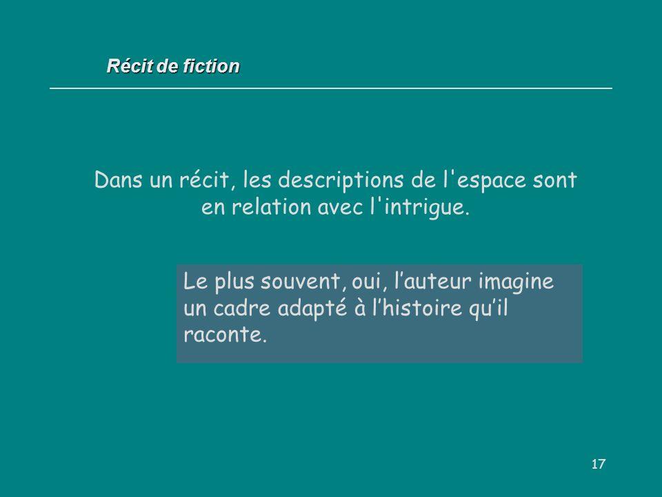 17 Récit de fiction Dans un récit, les descriptions de l'espace sont en relation avec l'intrigue. Oui / Non ? Le plus souvent, oui, lauteur imagine un