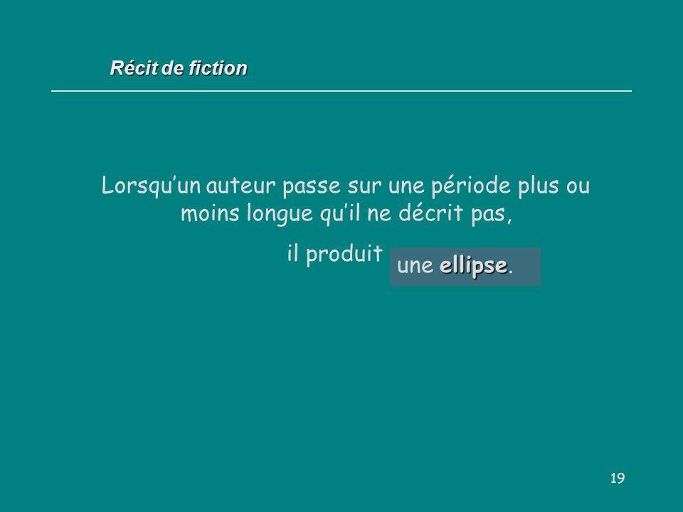 19 Récit de fiction Lorsquun auteur passe sur une période plus ou moins longue quil ne décrit pas, il produit … ellipse une ellipse.