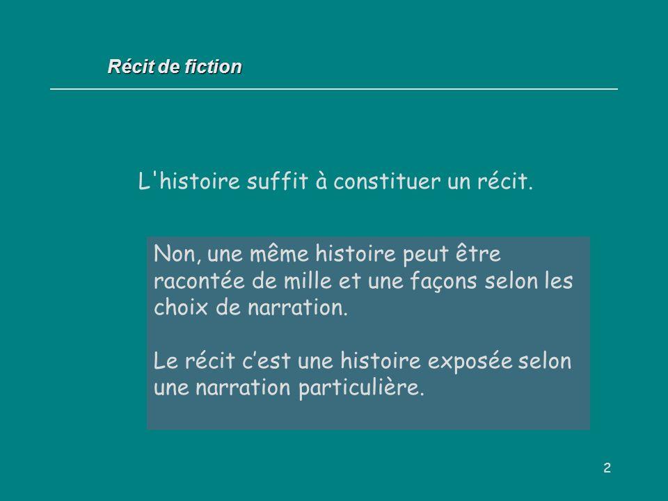 2 Récit de fiction L'histoire suffit à constituer un récit. Oui / Non ? Non, une même histoire peut être racontée de mille et une façons selon les cho