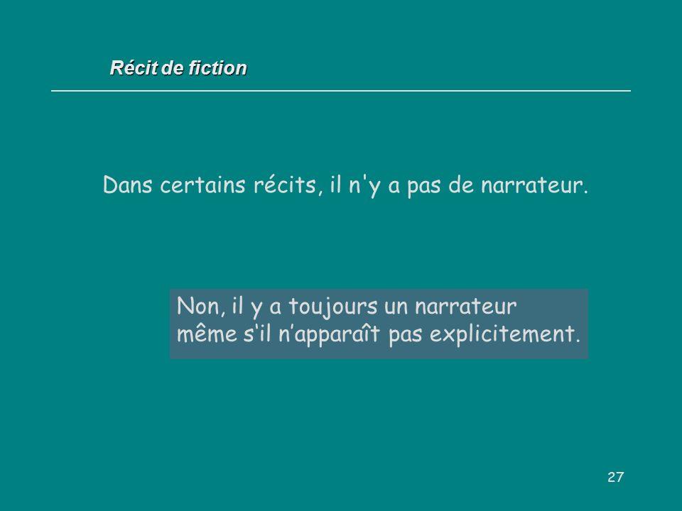 27 Récit de fiction Dans certains récits, il n'y a pas de narrateur. Oui / Non ? Non, il y a toujours un narrateur même sil napparaît pas explicitemen