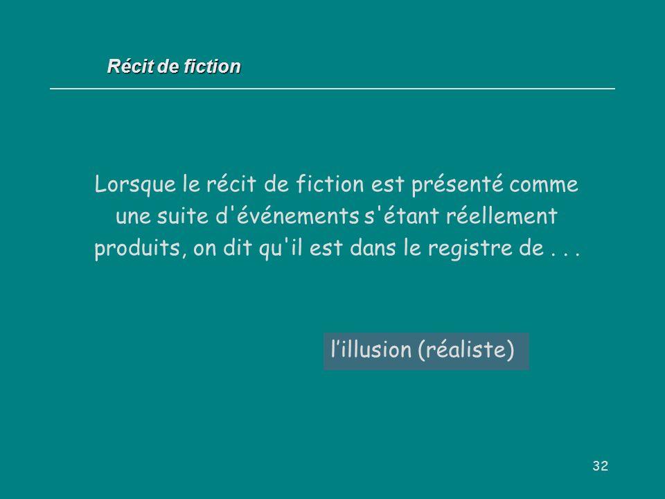 32 Récit de fiction Lorsque le récit de fiction est présenté comme une suite d'événements s'étant réellement produits, on dit qu'il est dans le regist