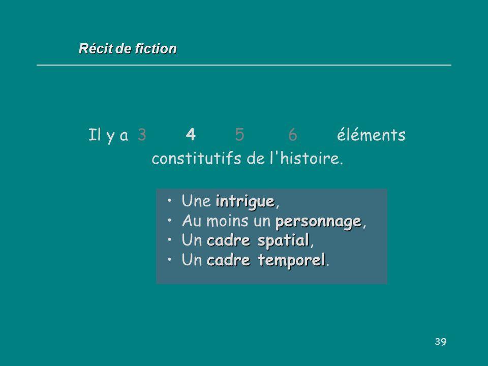 39 Récit de fiction Il y a 3 4 5 6 éléments constitutifs de l'histoire. intrigueUne intrigue, personnageAu moins un personnage, cadre spatialUn cadre