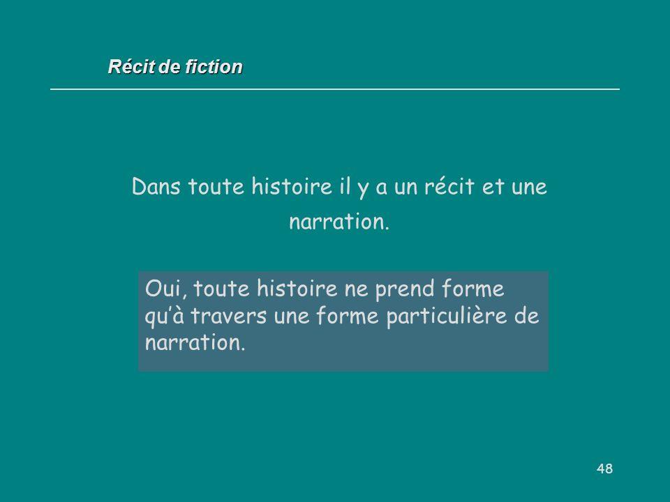 48 Récit de fiction Dans toute histoire il y a un récit et une narration. Vrai Faux ? Oui, toute histoire ne prend forme quà travers une forme particu