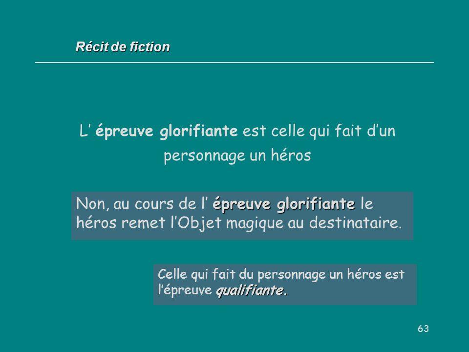 63 Récit de fiction L épreuve glorifiante est celle qui fait dun personnage un héros Vrai / Faux ? épreuve glorifiante Non, au cours de l épreuve glor