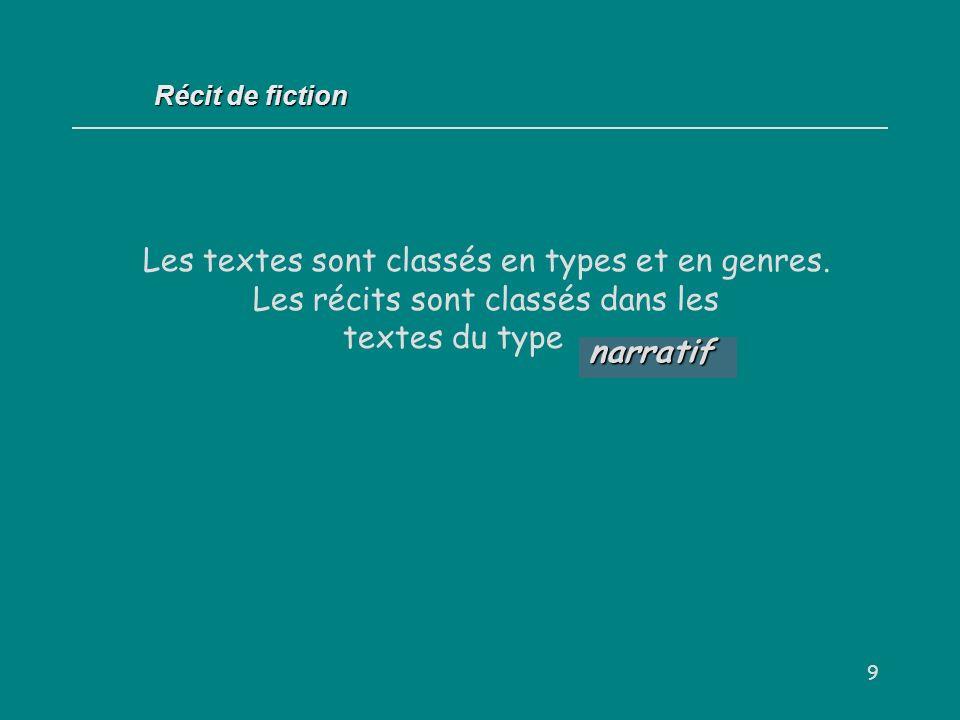 9 Les textes sont classés en types et en genres. Les récits sont classés dans les textes du type narratif Récit de fiction