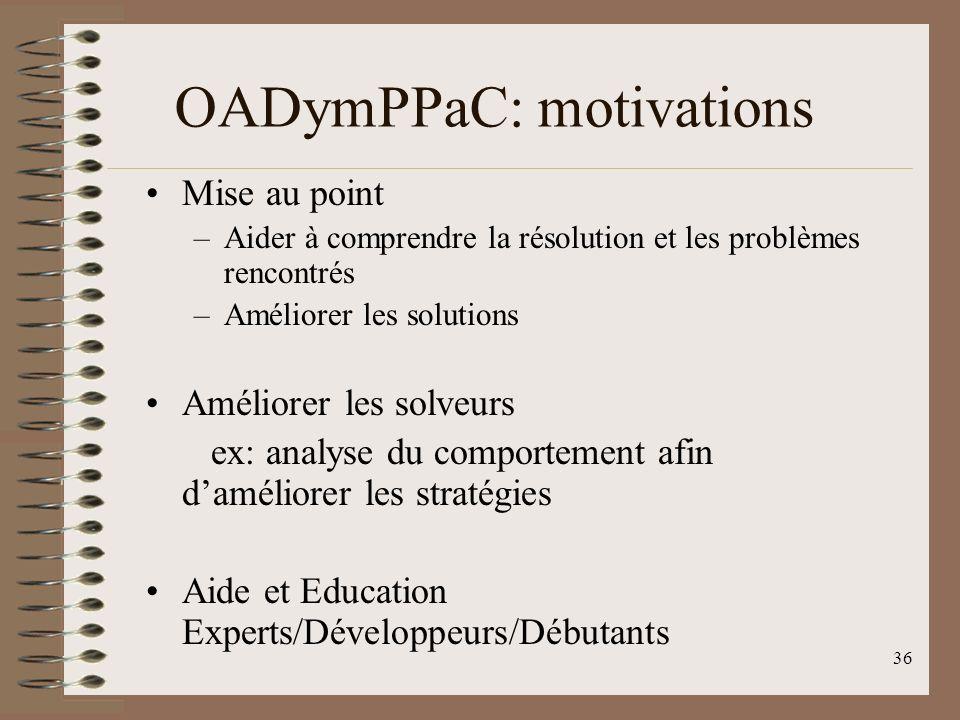 36 OADymPPaC: motivations Mise au point –Aider à comprendre la résolution et les problèmes rencontrés –Améliorer les solutions Améliorer les solveurs