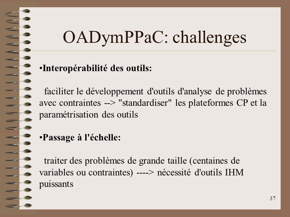 37 OADymPPaC: challenges Interopérabilité des outils: faciliter le développement d'outils d'analyse de problèmes avec contraintes -->