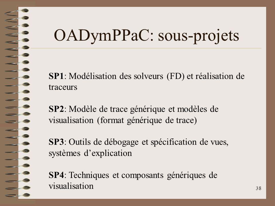 38 OADymPPaC: sous-projets SP1: Modélisation des solveurs (FD) et réalisation de traceurs SP2: Modèle de trace générique et modèles de visualisation (