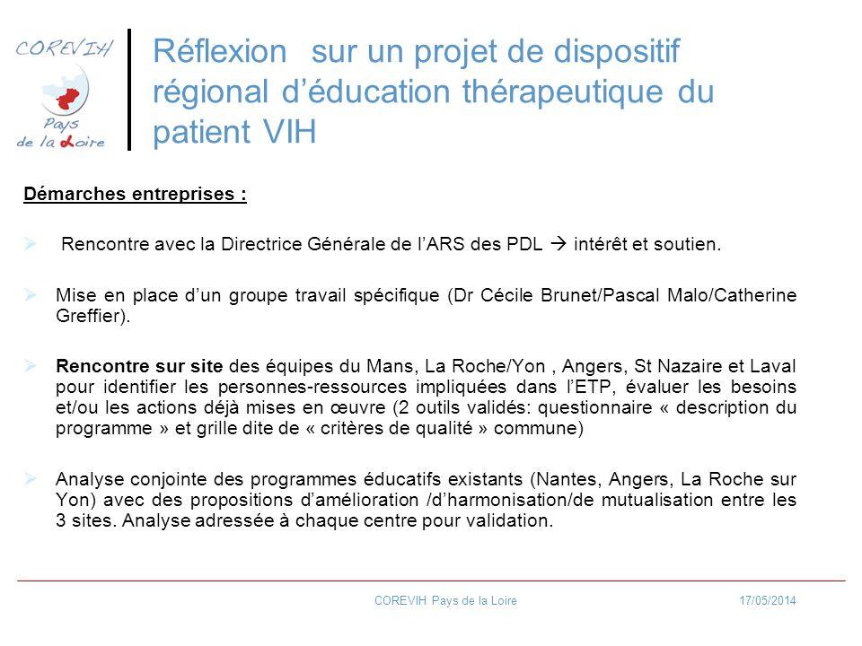 17/05/2014COREVIH Pays de la Loire Réflexion sur un projet de dispositif régional déducation thérapeutique du patient VIH Démarches entreprises : Rencontre avec la Directrice Générale de lARS des PDL intérêt et soutien.